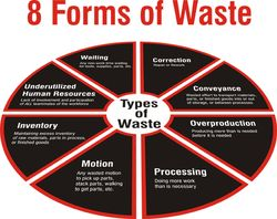Waste-poster