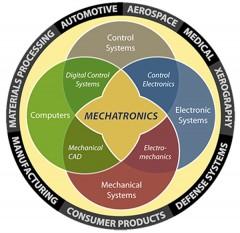 Mechatronics1-240x233